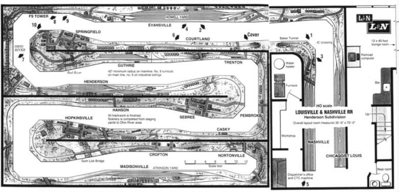 Rix Model Railroad Layout – Rix Products Inc